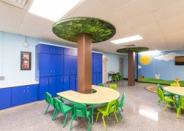 Childrens Ministry design