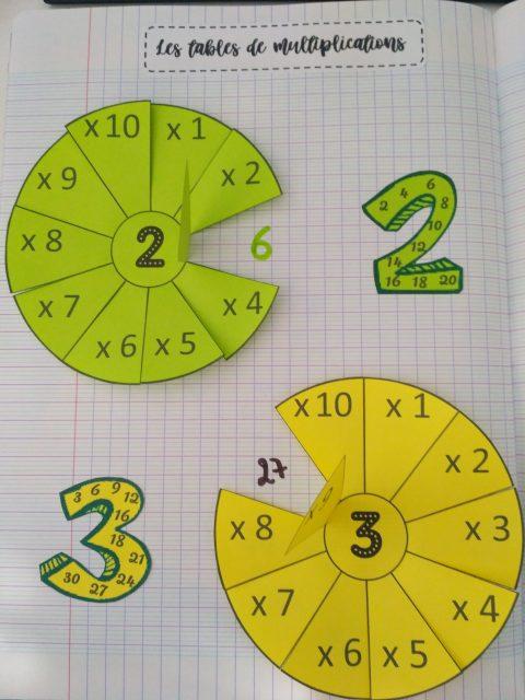 les tables de multiplication la