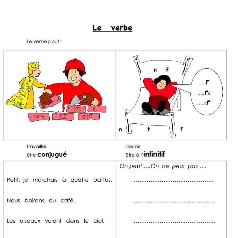 Le verbe conjugué et à l'infinitif