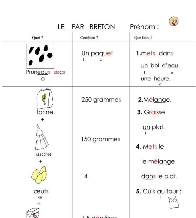 recette Le far breton
