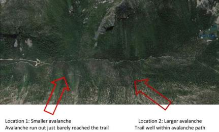 Left arrow denotes Location 1, a smaller avalanche; avalanche run out just barely reached the trail. Right arrow denotes Location 2, the larger avalanche; trail well within avalanche path. Photos courtesy USFS