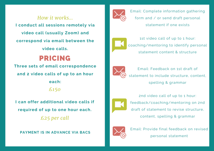 How it works and pricing