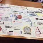 Презентация. Применение технологии модерации на уроках физики