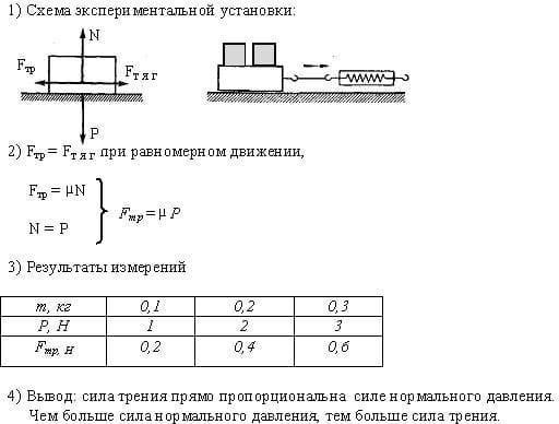 Исследование зависимости силы трения скольжения от силы нормального давления