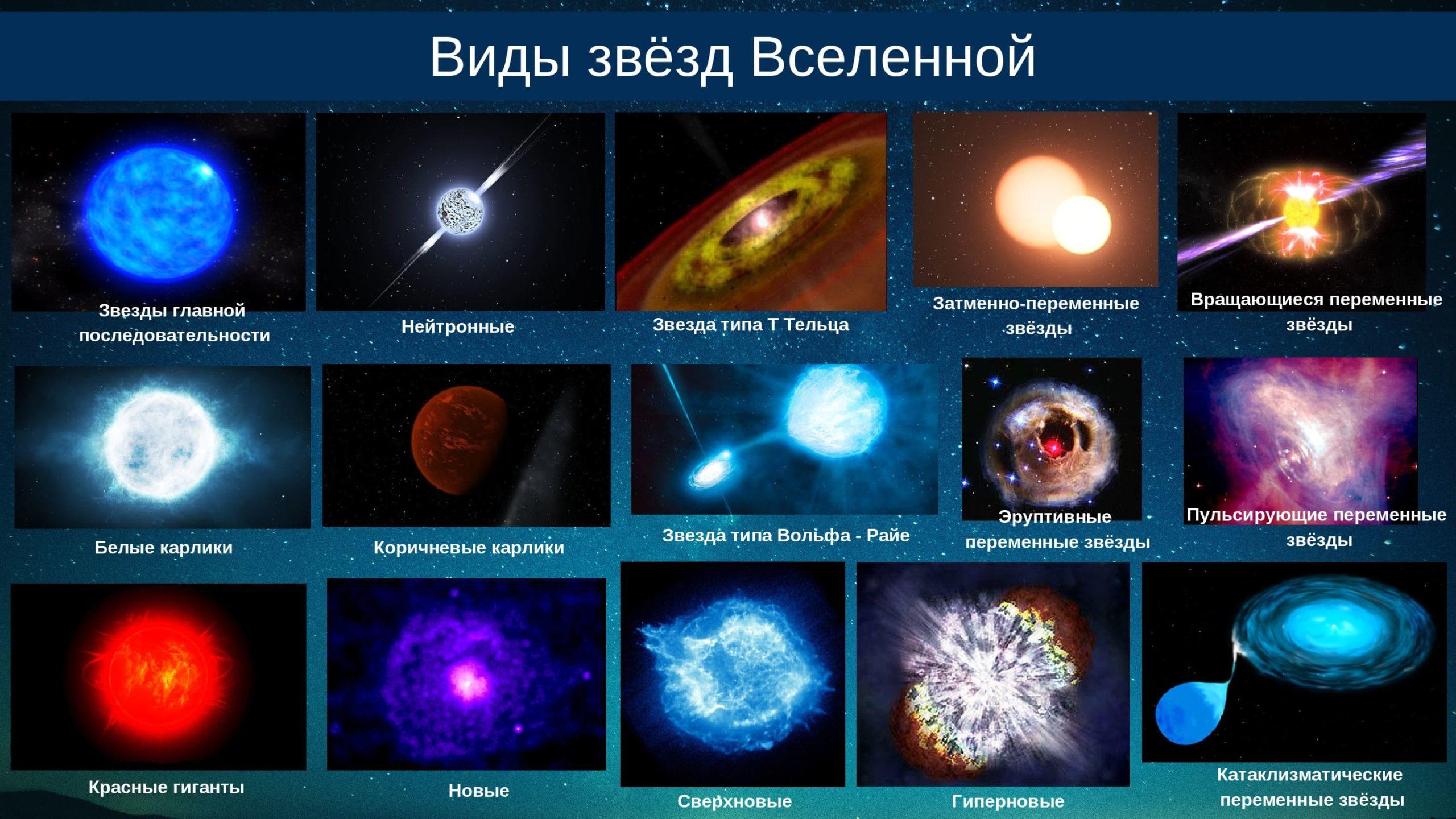 Виды звёзд Вселенной