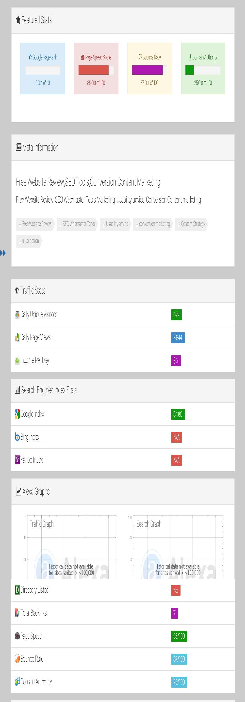 google-page-rank-alexa-ranking