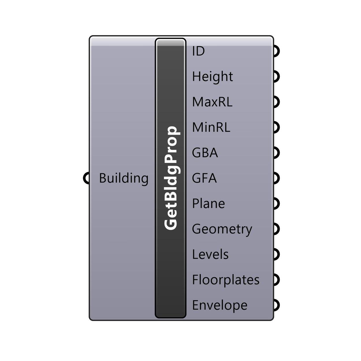 Get Building Properties component