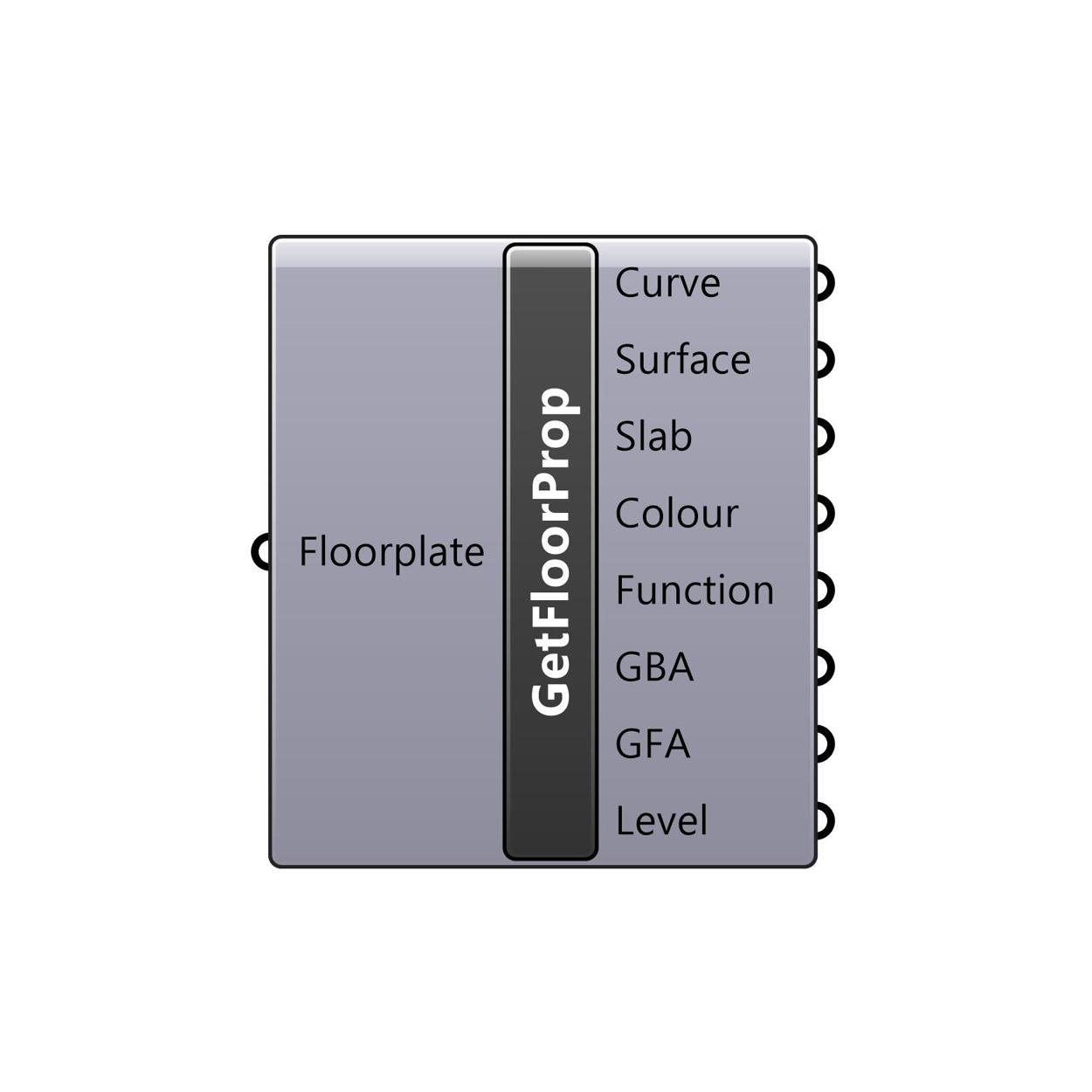 Get Floor Properties component