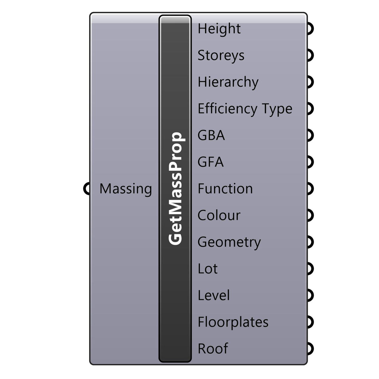 Get Mass Properties component