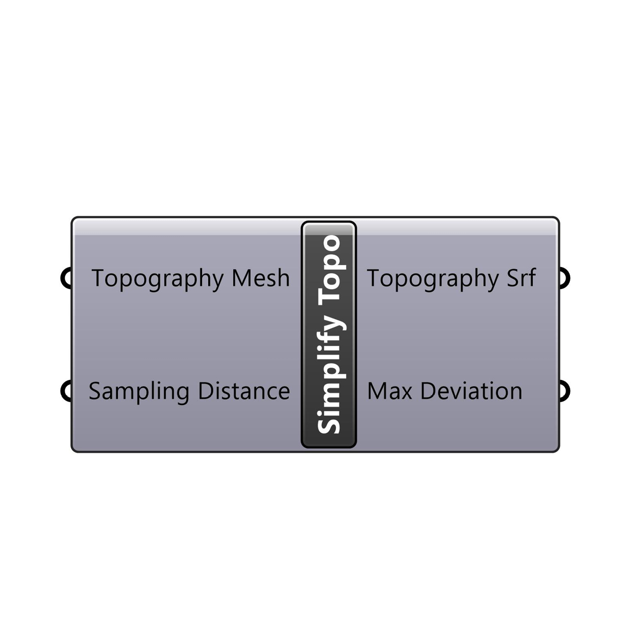Simplify Topography component