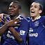 Everton boss Moyes wants return to glory days