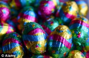 Easter eggs calories