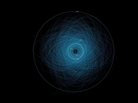 No deep impact here! Nasa map shows threatening asteroids poised to strike Earth