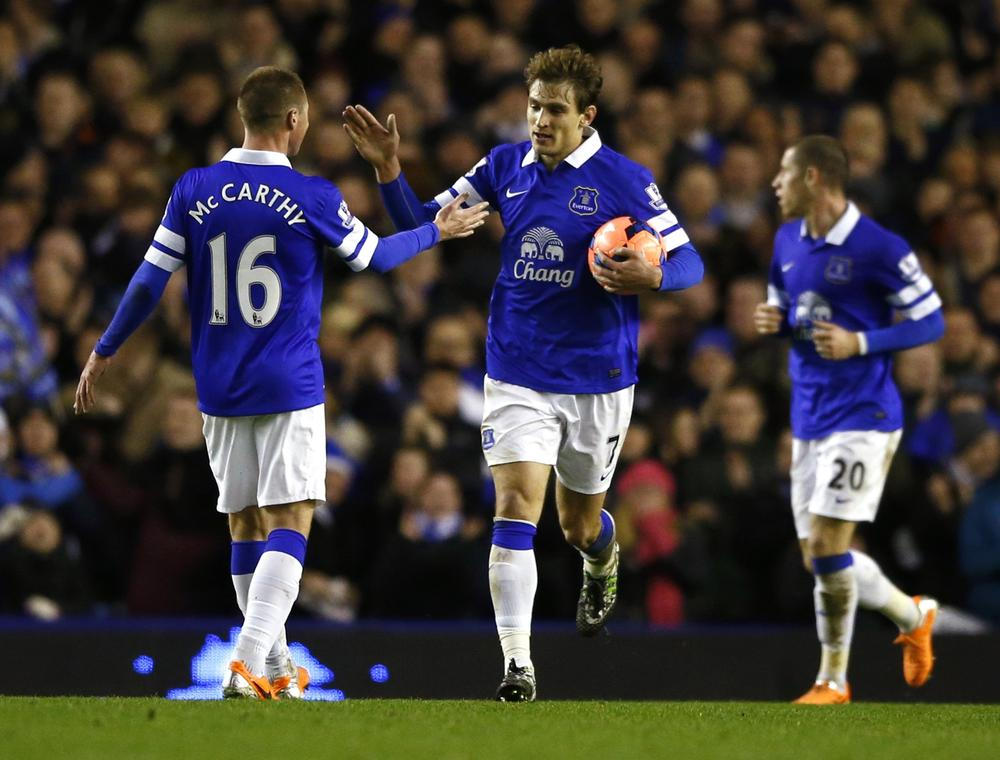 Why Hull City's bids for Nikica Jelavic and Shane Long should concern fans