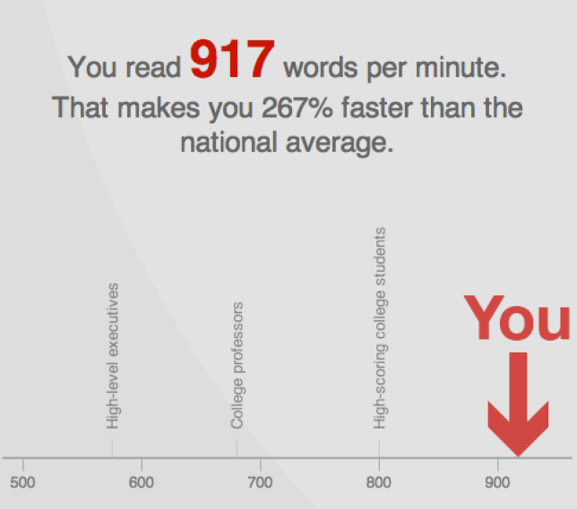 Staples reading test tells you how quick you are compared to