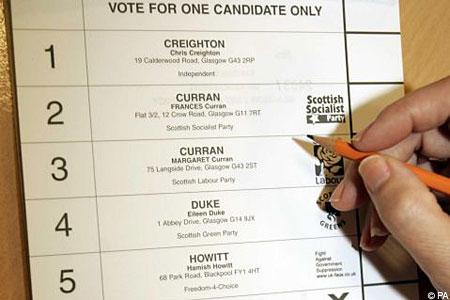 glasgow election