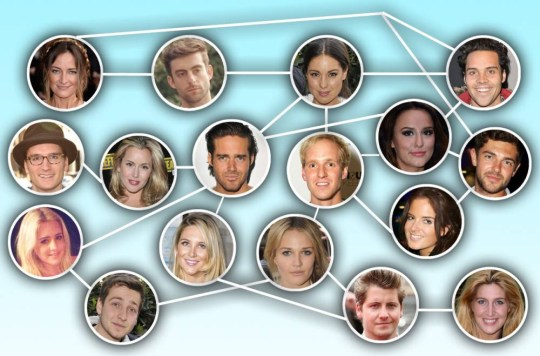 Who has slept with who in Made In Chelsea?