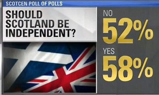 CNN Scottish Independence