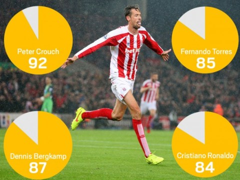 Peter Crouch stats show Stoke City striker has been involved in more Premier League goals than Cristiano Ronaldo and Dennis Bergkamp