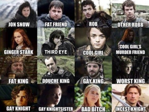 Calling all Game Of Thrones virgins: All you need to know about the big players in Westeros ahead of season 5