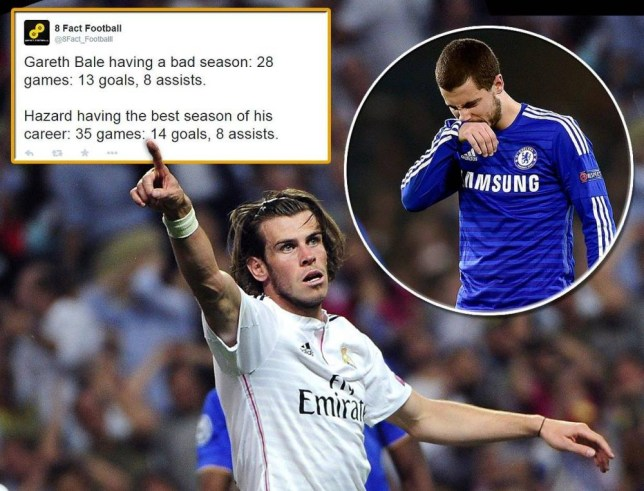 Eden Hazard v Gareth Bale: These stats of Chelsea and Real Madrid