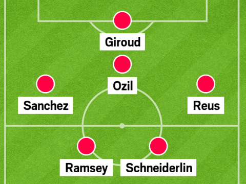 Is this how Arsenal will line up next season after the summer transfer window?