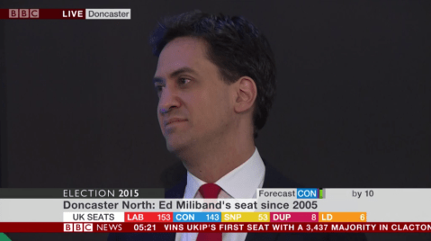 Ed Miliband looks miserable and calls election 'very difficult and disappointing night'
