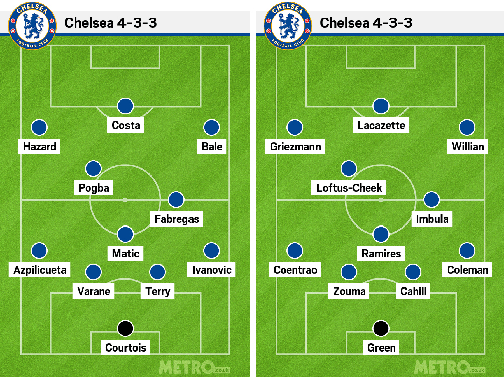 Chelsea's potential line-up for next season (if their rumoured transfers come off) is absolutely terrifying