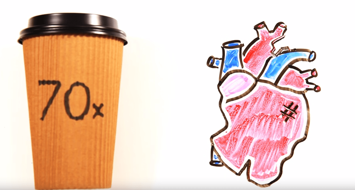 Here's how much coffee, chocolate, weed and alcohol it takes to kill you