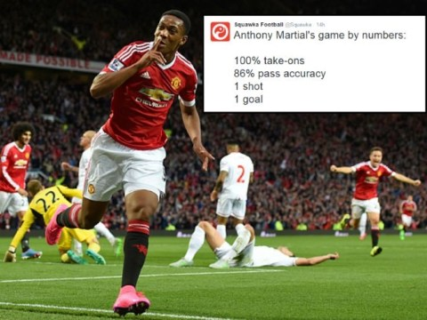 Stats show just how incredible Manchester United's Anthony Martial was as he tore Liverpool to shreds