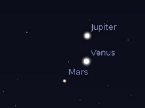 Planetary trio of Jupiter, Mars and Venus currently overhead