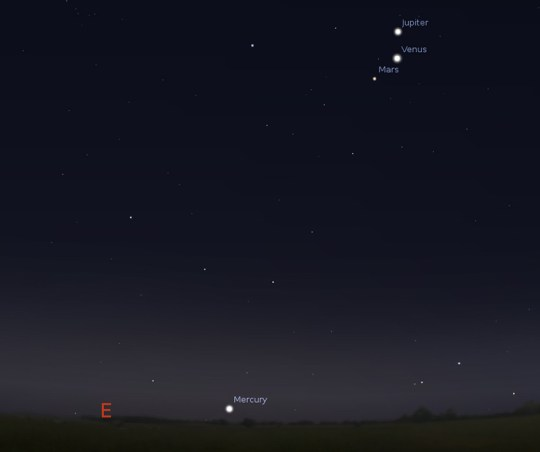 October 28th Jupiter Venus and Mars alignment