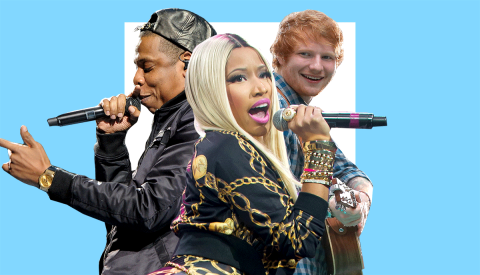 Are these pop stars' fans more left wing or right wing?