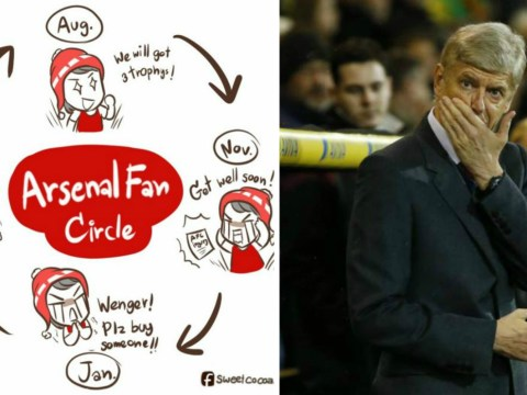 Painfully accurate graphic sums up what Arsenal fans go through every single season