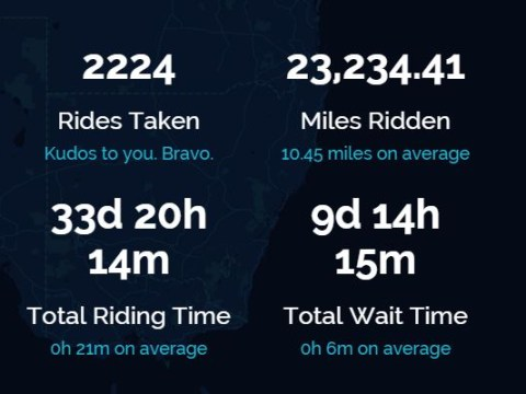 Here's how to check exactly how long you've spent in an Uber