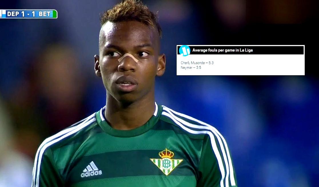 Chelsea's Charly Musonda more fouled than Neymar in La Liga