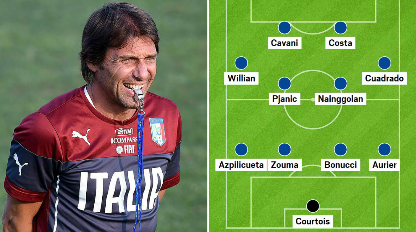 Revealed: The dream Antonio Conte line-up that could revive Chelsea's fortunes
