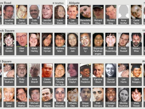 7/7 anniversary: Remembering the 52 victims