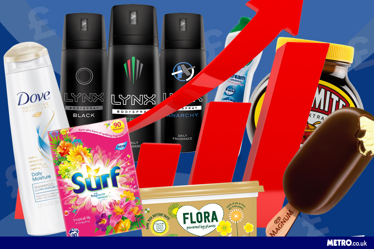 What does Unilever's price hike mean for us?