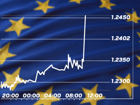 Pound shoots up after government is told it can't trigger Brexit