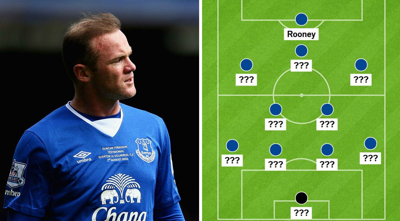 Everton line up options if they re-sign Wayne Rooney from Manchester United