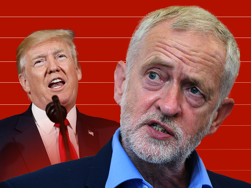 Donald Trump's comments on Charlotteville aren't that dissimilar to Jeremy Corbyn's stance on the IRA and Venezuela