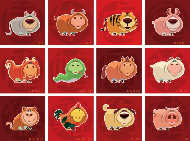247242dc3 How many animals are there in the Chinese New Year zodiac and which one am  I?