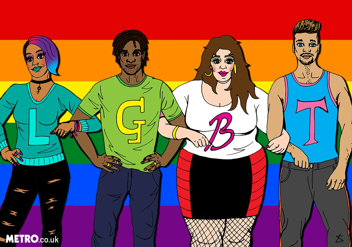 National Coming Out Day: Where does the phrase 'coming out' come from?