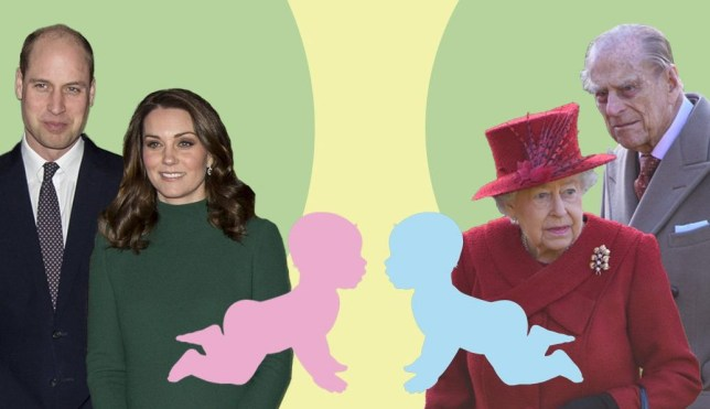 Has the royal family ever had twins and is Kate Middleton having