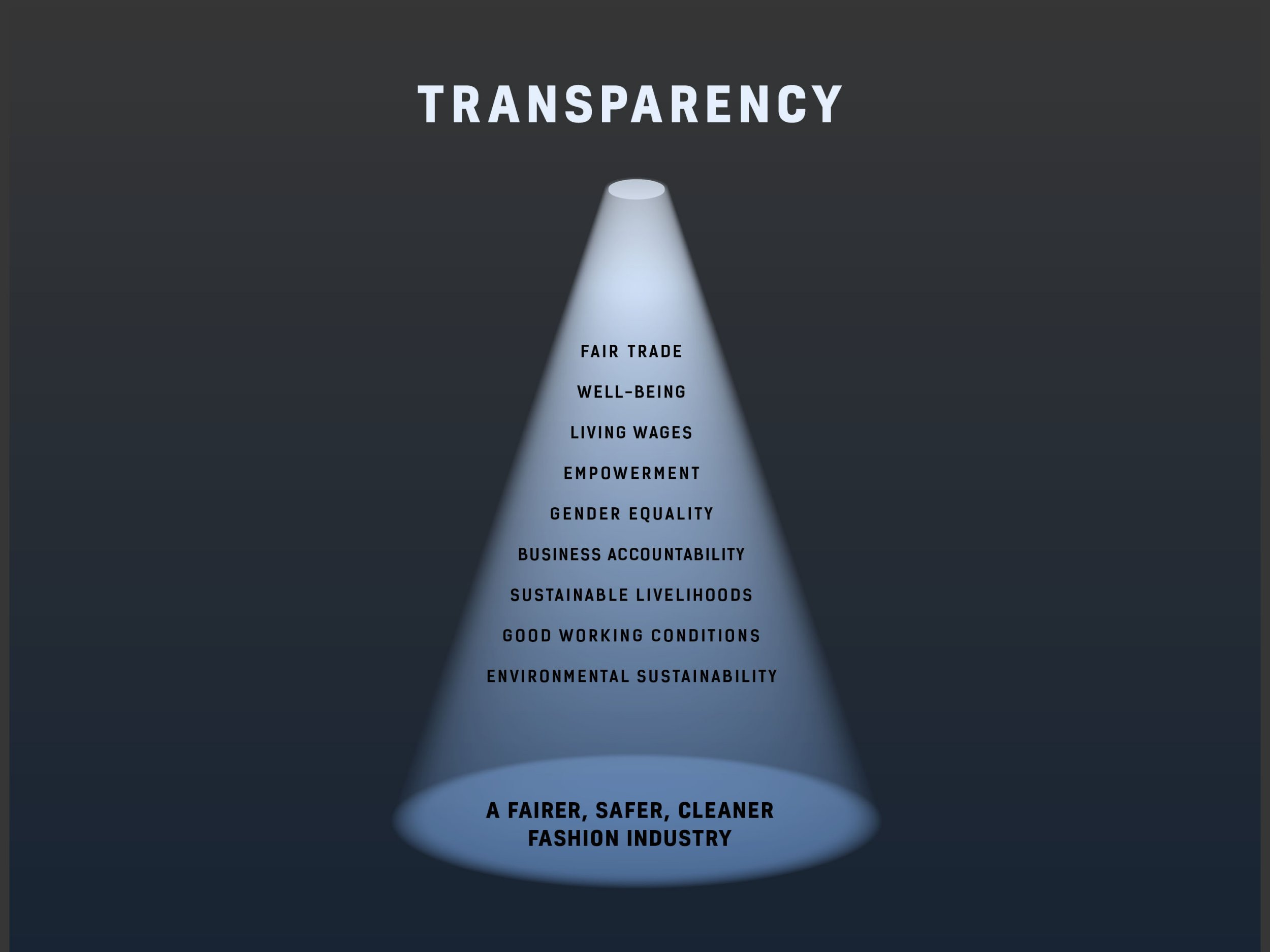 Undated handout photo of a poster for Fashion Revolution's Fashion Transparency Index, as Adidas and Reebok have again topped a ranking of global brands' social and environmental transparency and practices. PRESS ASSOCIATION Photo. Issue date: Monday April 23, 2018. The index of 150 major global brands and retailers found improvement across the industry, but said most companies were still operating in broadly the same way that enabled the Rana Plaza disaster to happen five years ago. See PA story CONSUMER Fashion. Photo credit should read: Fashion Revolution/PA Wire NOTE TO EDITORS: This handout photo may only be used in for editorial reporting purposes for the contemporaneous illustration of events, things or the people in the image or facts mentioned in the caption. Reuse of the picture may require further permission from the copyright holder.