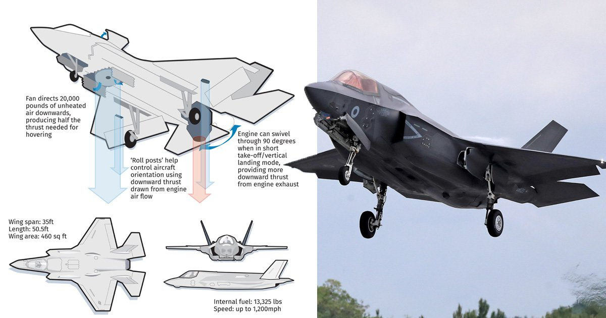Britain's new £9,000,000,000 F-35 stealth fighters to arrive next week