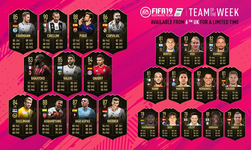 FIFA 19 Team of the Week 12 includes Giogio Chiellini, Aubameyang and Gerard Pique