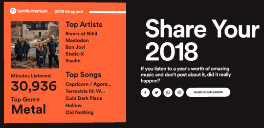 How to get Spotify wrapped 2018? Find out your most played