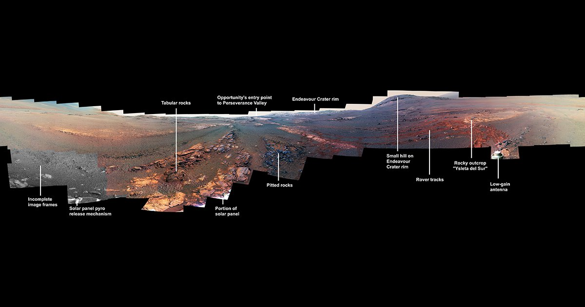 "https://mars.nasa.gov/resources/22341/opportunity-legacy-pan/ March 12, 2019 This annotated image is a cropped version of the last 360-degree panorama taken by the Opportunity rover's Pancam from May 13 through June 10, 2018. This annotated view is presented in false color to make some differences between materials easier to see. To interact double click (or touch) and drag to zoom into this image. You may also click the full screen button in the top left to expand. This 360-degree panorama is composed of 354 images taken by the Opportunity rover's Panoramic Camera (Pancam) from May 13 through June 10, 2018, or sols (Martian days) 5,084 through 5,111. This is the last panorama Opportunity acquired before the solar-powered rover succumbed to a global Martian dust storm on the same June 10. The view is presented in false color to make some differences between materials easier to see. To the right of center and near the top of the frame, the rim of Endeavour Crater rises in the distance. Just to the left of that, rover tracks begin their descent from over the horizon towards the location that would become Opportunity's final resting spot in Perseverance Valley, where the panorama was taken. At the bottom, just left of center, is the rocky outcrop Opportunity was investigating with the instruments on its robotic arm. To the right of center and halfway down the frame is another rocky outcrop ??? about 23 feet (7 meters) distant from the camera ??? called ""Ysleta del Sur,"" which Opportunity investigated from March 3 through 29, 2018, or sols 5,015 through 5,038. In the far right and left of the frame are the bottom of Perseverance Valley and the floor of Endeavour Crater. Located on the inner slope of the western rim of Endeavour Crater, Perseverance Valley is a system of shallow troughs descending eastward about the length of two football fields from the crest of Endeavour's rim to its floor. This view combines images collected through three Pancam"